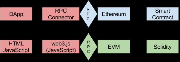 JavaScript_1 (2)